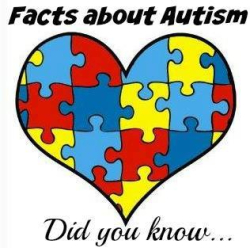Autism_graphic_fact